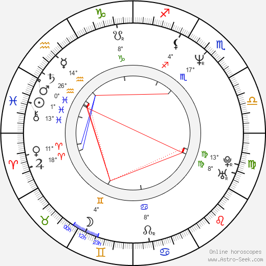 French Stewart birth chart, biography, wikipedia 2018, 2019