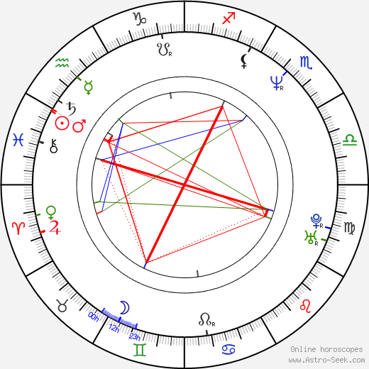 French Stewart astro natal birth chart, French Stewart horoscope, astrology