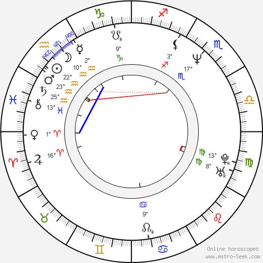 January Brunov birth chart, biography, wikipedia 2020, 2021