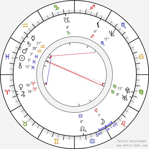 Jed Simon birth chart, biography, wikipedia 2019, 2020