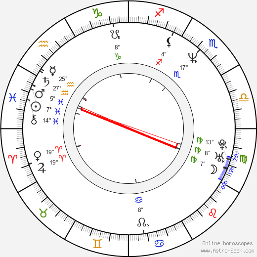 John Pyper-Ferguson birth chart, biography, wikipedia 2019, 2020