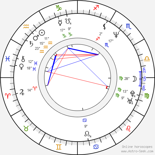 Kaitlin Hopkins birth chart, biography, wikipedia 2017, 2018