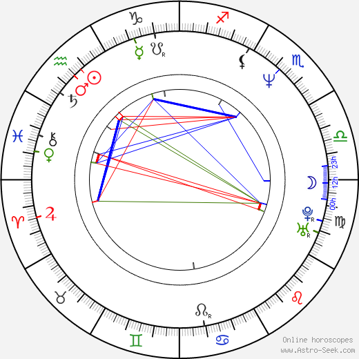Kaitlin Hopkins astro natal birth chart, Kaitlin Hopkins horoscope, astrology