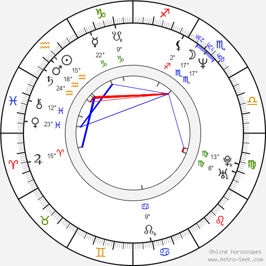Laura Linney birth chart, biography, wikipedia 2018, 2019