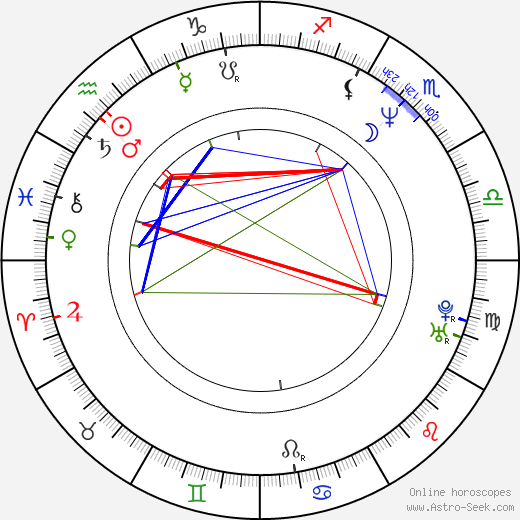 Laura Linney astro natal birth chart, Laura Linney horoscope, astrology