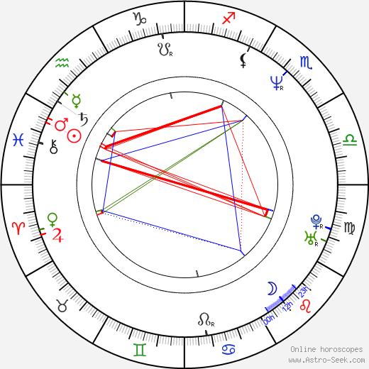 Lee Evans день рождения гороскоп, Lee Evans Натальная карта онлайн