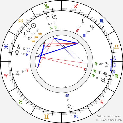 Linus Roache tema natale, biography, Biografia da Wikipedia 2020, 2021