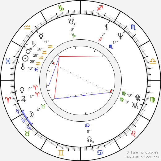 Lisa Comshaw birth chart, biography, wikipedia 2018, 2019