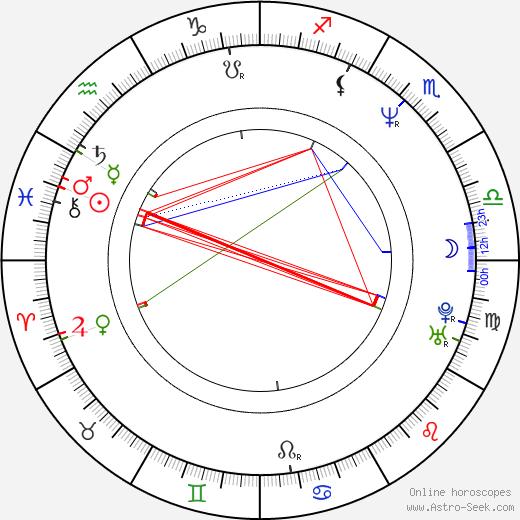 Marek Richter birth chart, Marek Richter astro natal horoscope, astrology