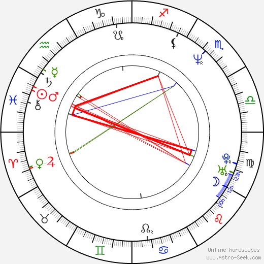 Mark Dacascos birth chart, Mark Dacascos astro natal horoscope, astrology