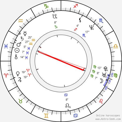 Otto Alexander Jahrreiss birth chart, biography, wikipedia 2019, 2020