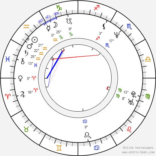 Raoul Ganeev birth chart, biography, wikipedia 2020, 2021