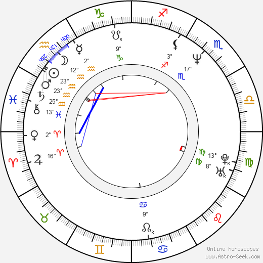 Raphael Sbarge birth chart, biography, wikipedia 2018, 2019