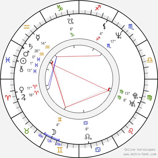 Rodney Rowland birth chart, biography, wikipedia 2020, 2021