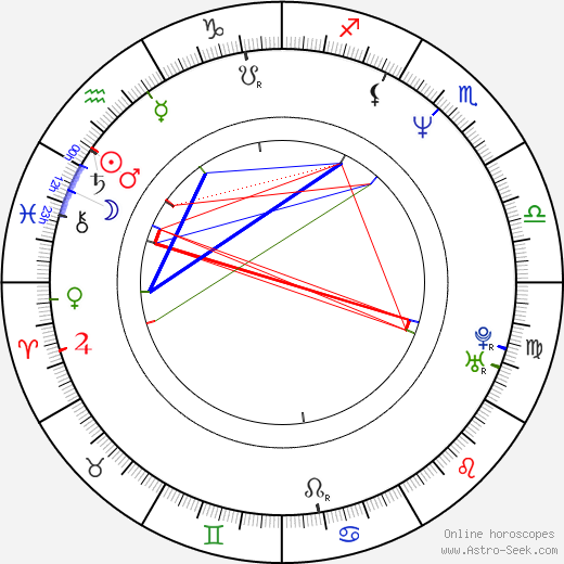 Sirima tema natale, oroscopo, Sirima oroscopi gratuiti, astrologia