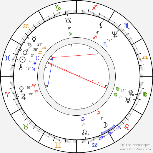 Todd Field birth chart, biography, wikipedia 2018, 2019