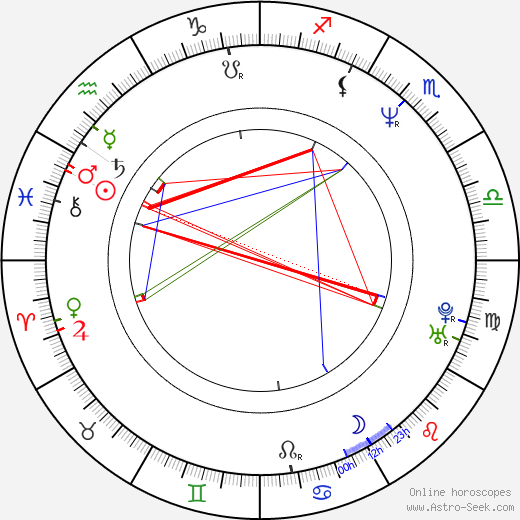 Todd Field astro natal birth chart, Todd Field horoscope, astrology