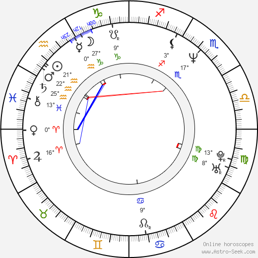 Vladimír Voštinár birth chart, biography, wikipedia 2018, 2019