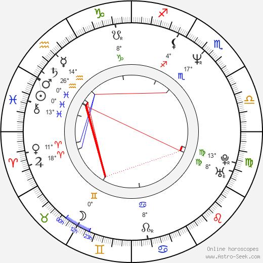 Willie Garson birth chart, biography, wikipedia 2019, 2020