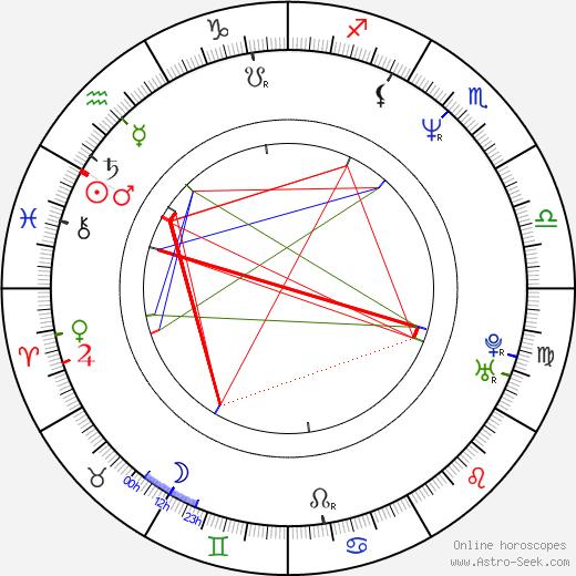 Willie Garson astro natal birth chart, Willie Garson horoscope, astrology