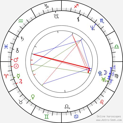 Баз Уорн Baz Warne день рождения гороскоп, Baz Warne Натальная карта онлайн