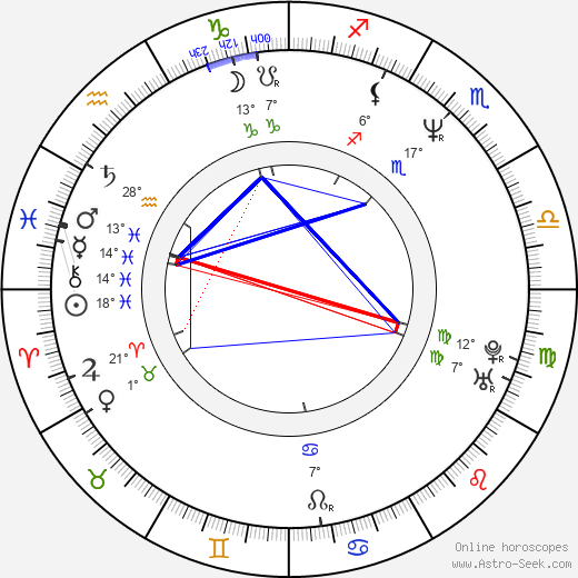 Bob Bergen birth chart, biography, wikipedia 2019, 2020