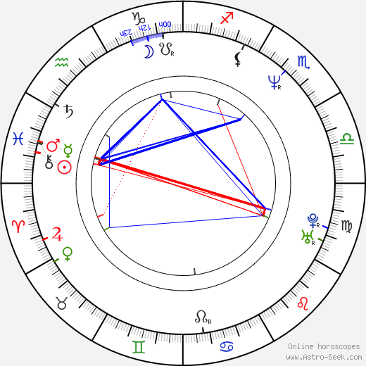 Bob Bergen astro natal birth chart, Bob Bergen horoscope, astrology