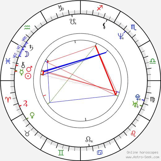 Bobo Jelčić день рождения гороскоп, Bobo Jelčić Натальная карта онлайн