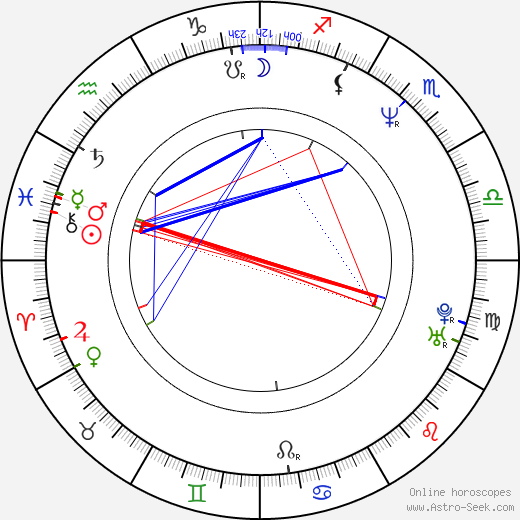 Carl Carter birth chart, Carl Carter astro natal horoscope, astrology
