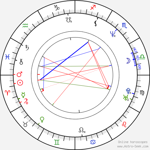 Cheryl 'Salt' James tema natale, oroscopo, Cheryl 'Salt' James oroscopi gratuiti, astrologia