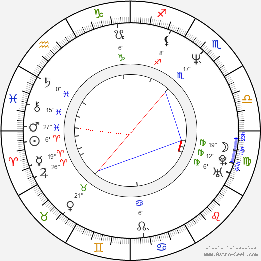 Ed Wasser birth chart, biography, wikipedia 2019, 2020
