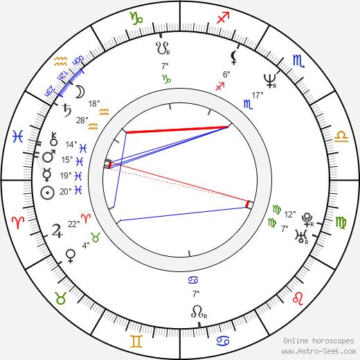 Emma Chambers tema natale, biography, Biografia da Wikipedia 2020, 2021