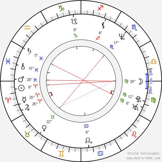 Glenn Carter tema natale, biography, Biografia da Wikipedia 2020, 2021