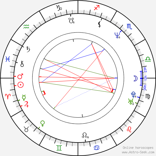 Glenn Carter день рождения гороскоп, Glenn Carter Натальная карта онлайн