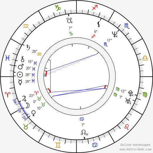 Gore Verbinski birth chart, biography, wikipedia 2020, 2021