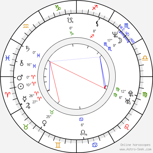 Ian Ziering birth chart, biography, wikipedia 2019, 2020