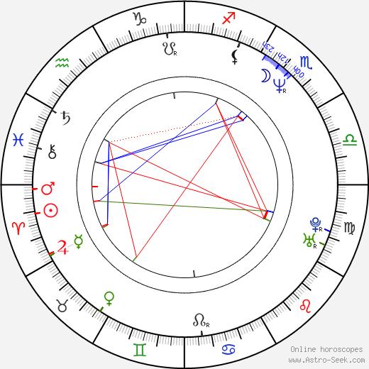 Jeff Davis astro natal birth chart, Jeff Davis horoscope, astrology