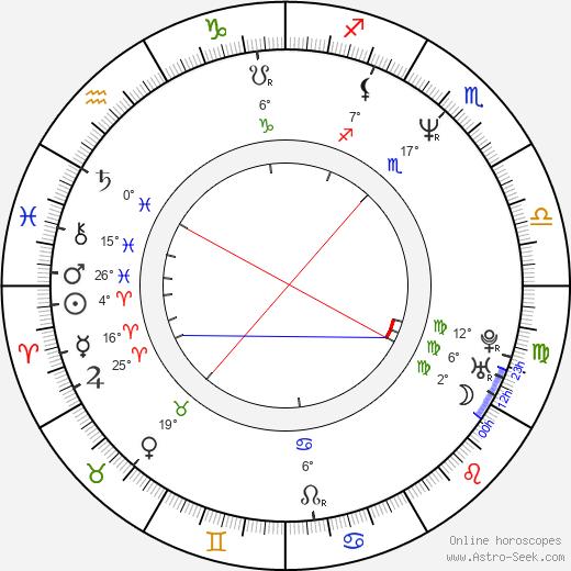 Jouko Puolanto birth chart, biography, wikipedia 2020, 2021
