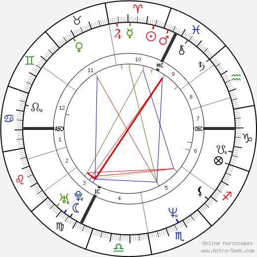 Julie Jézéquel день рождения гороскоп, Julie Jézéquel Натальная карта онлайн