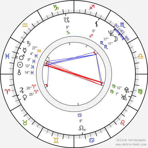 Laura Harring birth chart, biography, wikipedia 2018, 2019