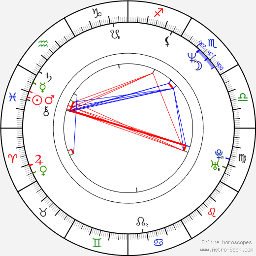 Laura Harring astro natal birth chart, Laura Harring horoscope, astrology