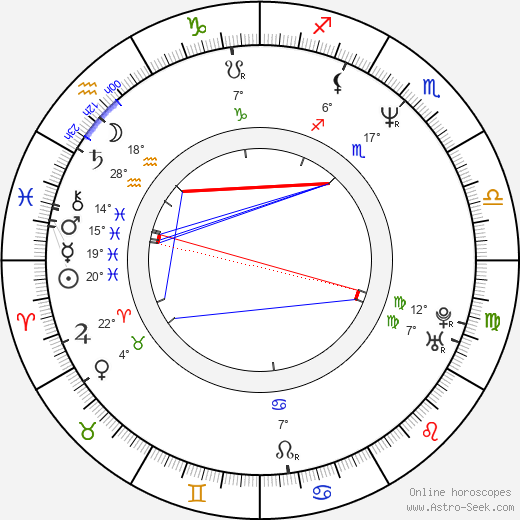 Leena Lehtolainen birth chart, biography, wikipedia 2018, 2019