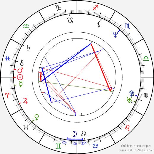 Leif Tilden tema natale, oroscopo, Leif Tilden oroscopi gratuiti, astrologia