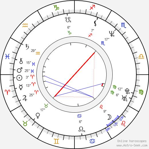 Lodge H. Kerrigan birth chart, biography, wikipedia 2020, 2021