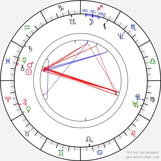Madonna Wayne Gacy astro natal birth chart, Madonna Wayne Gacy horoscope, astrology