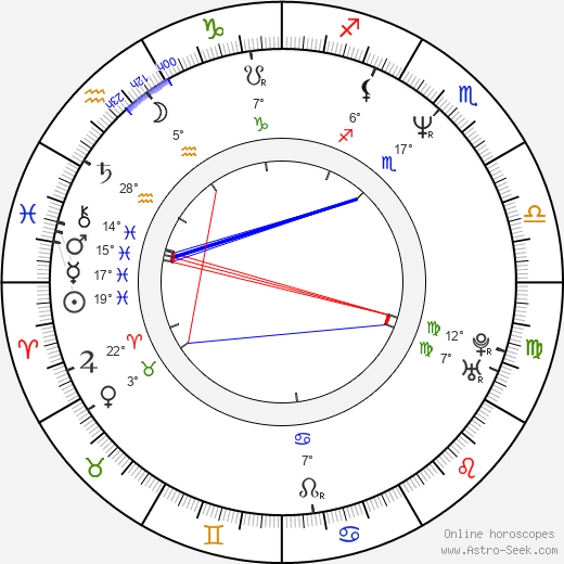 Malik Chibane birth chart, biography, wikipedia 2018, 2019