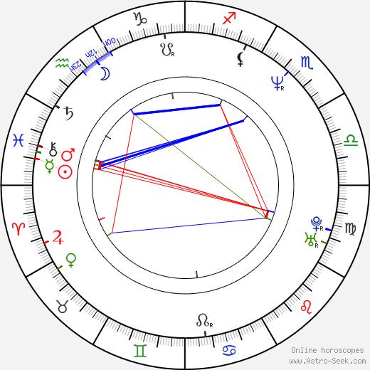 Malik Chibane astro natal birth chart, Malik Chibane horoscope, astrology
