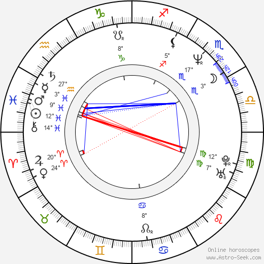 Megan Leigh birth chart, biography, wikipedia 2019, 2020