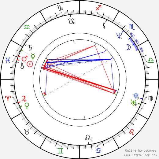 Megan Leigh astro natal birth chart, Megan Leigh horoscope, astrology