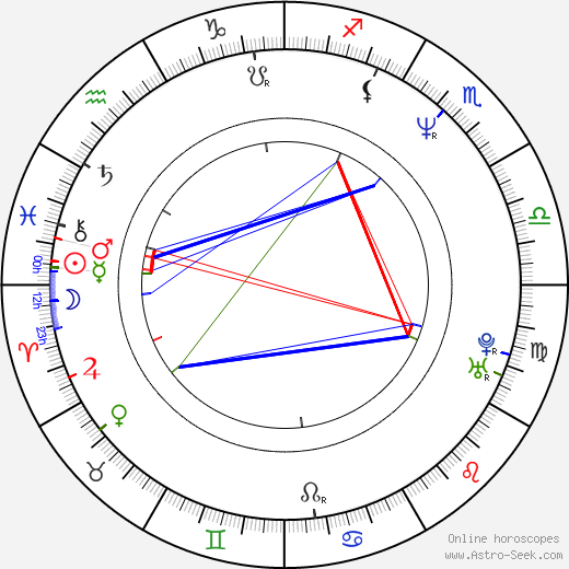 Mike Muir astro natal birth chart, Mike Muir horoscope, astrology